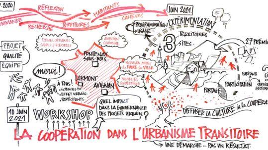 urbanisme transitoire